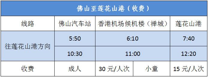 佛山�U城/汽�站至�花山港接�g巴士